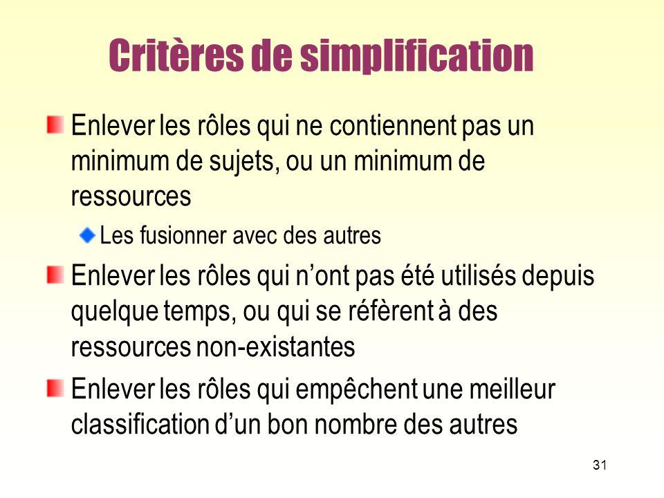 Critères de simplification