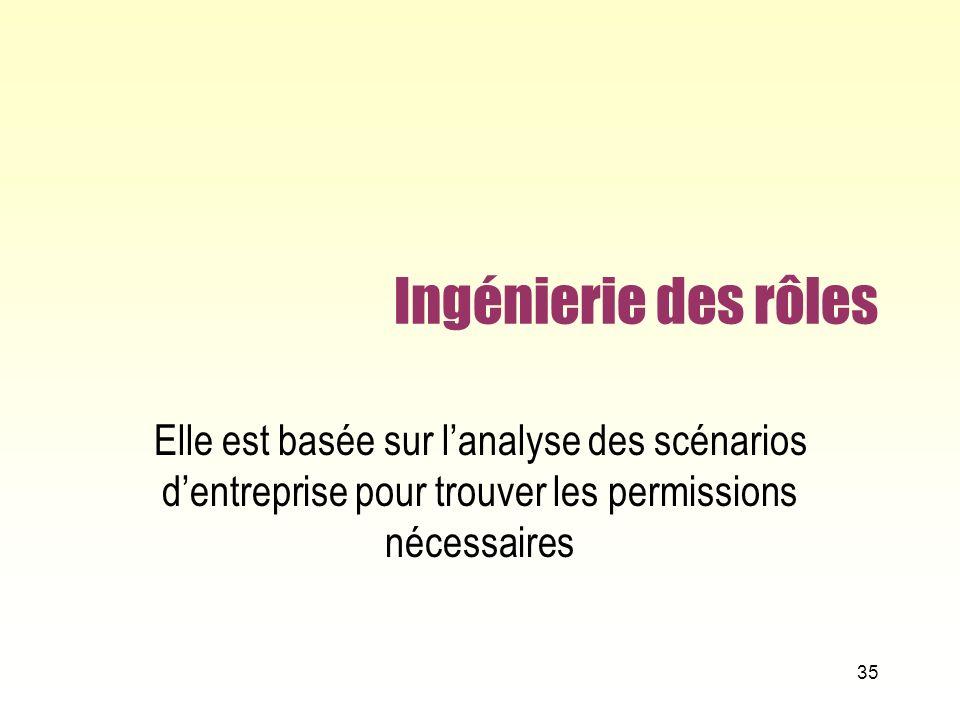 Ingénierie des rôles Elle est basée sur l'analyse des scénarios d'entreprise pour trouver les permissions nécessaires.