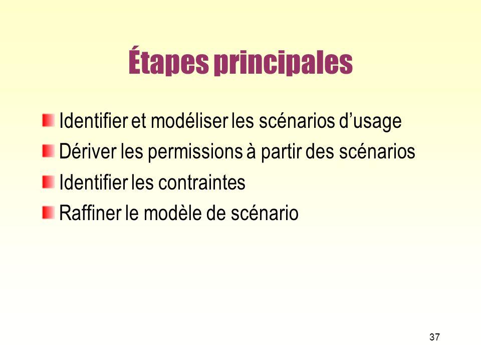 Étapes principales Identifier et modéliser les scénarios d'usage