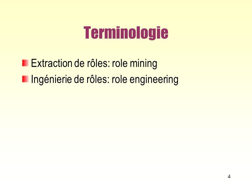 Terminologie Extraction de rôles: role mining
