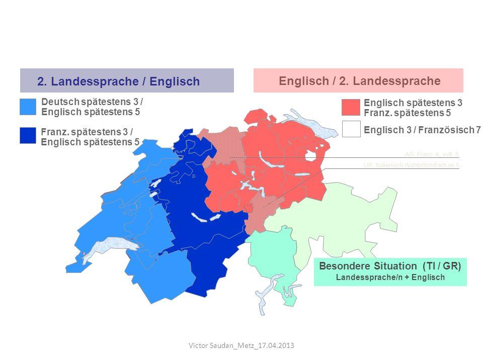 Landessprache/n + Englisch