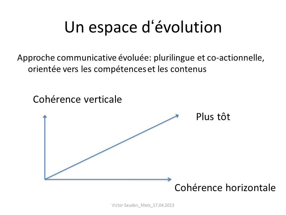 Un espace d'évolution Cohérence verticale Plus tôt
