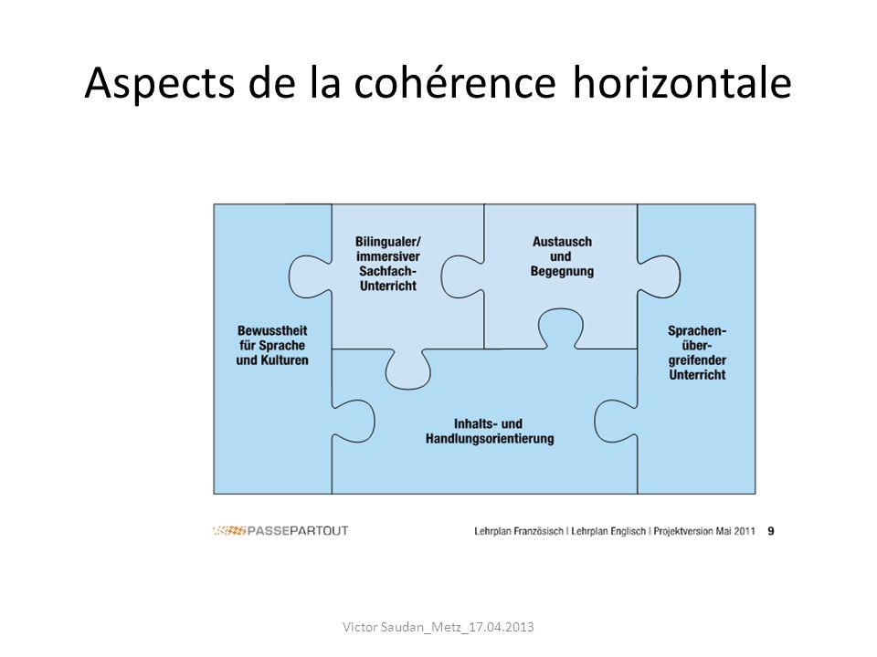 Aspects de la cohérence horizontale