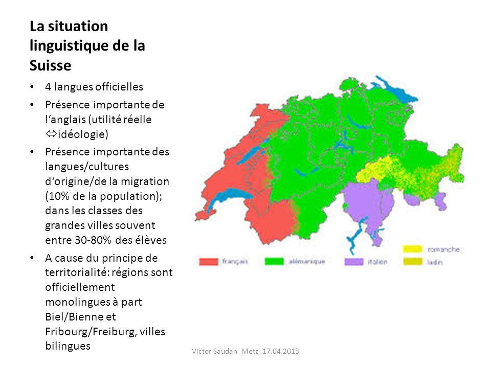 La situation linguistique de la Suisse