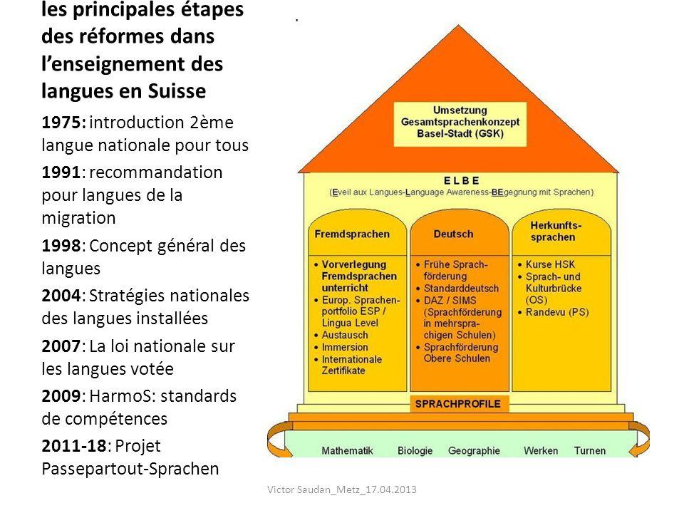 les principales étapes des réformes dans l'enseignement des langues en Suisse