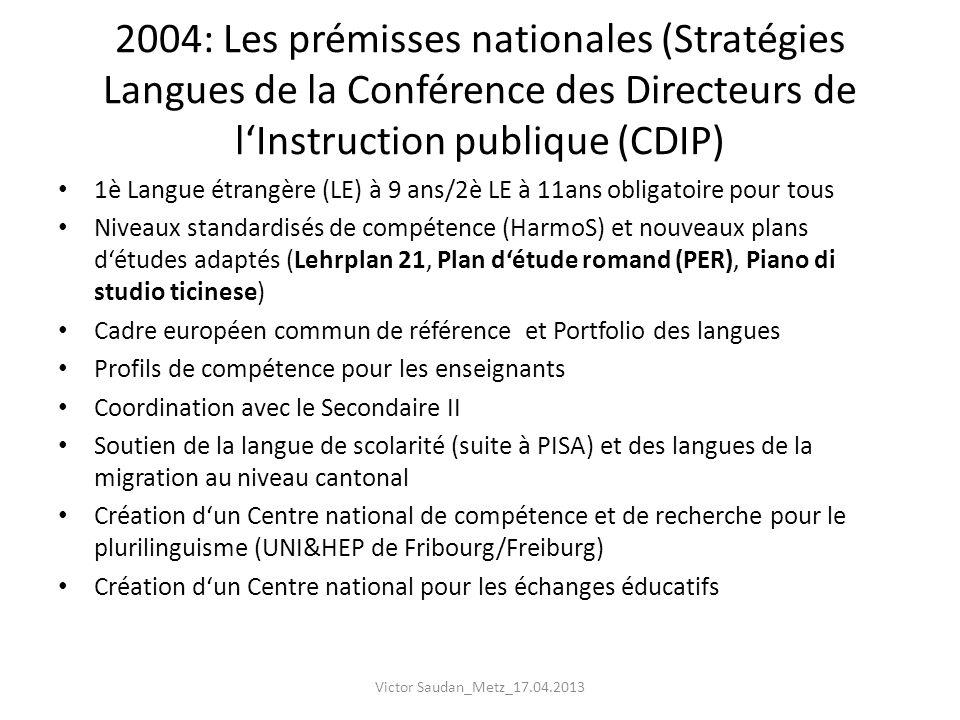 2004: Les prémisses nationales (Stratégies Langues de la Conférence des Directeurs de l'Instruction publique (CDIP)