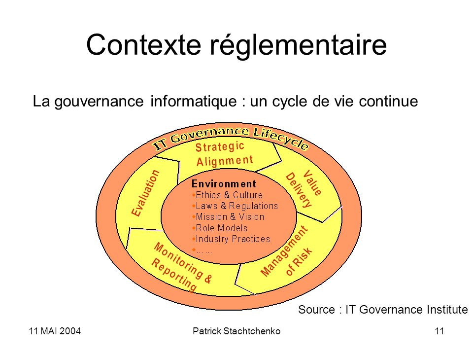 Contexte réglementaire