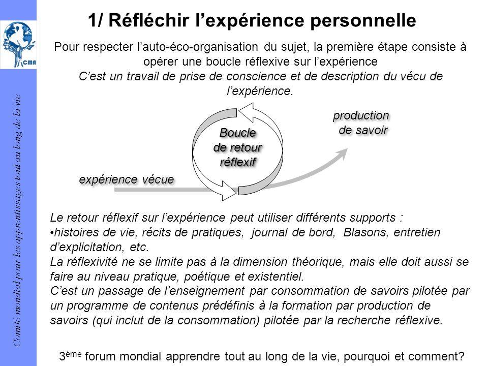 1/ Réfléchir l'expérience personnelle