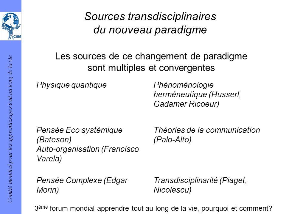 Sources transdisciplinaires du nouveau paradigme