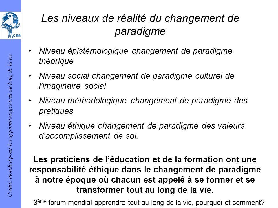 Les niveaux de réalité du changement de paradigme
