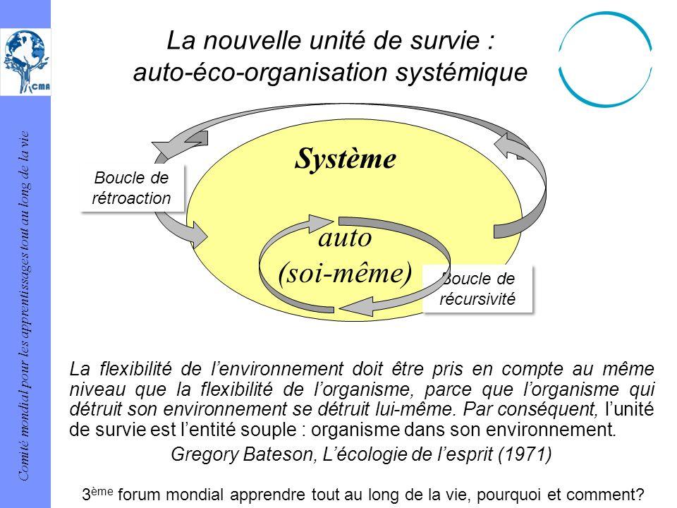 La nouvelle unité de survie : auto-éco-organisation systémique