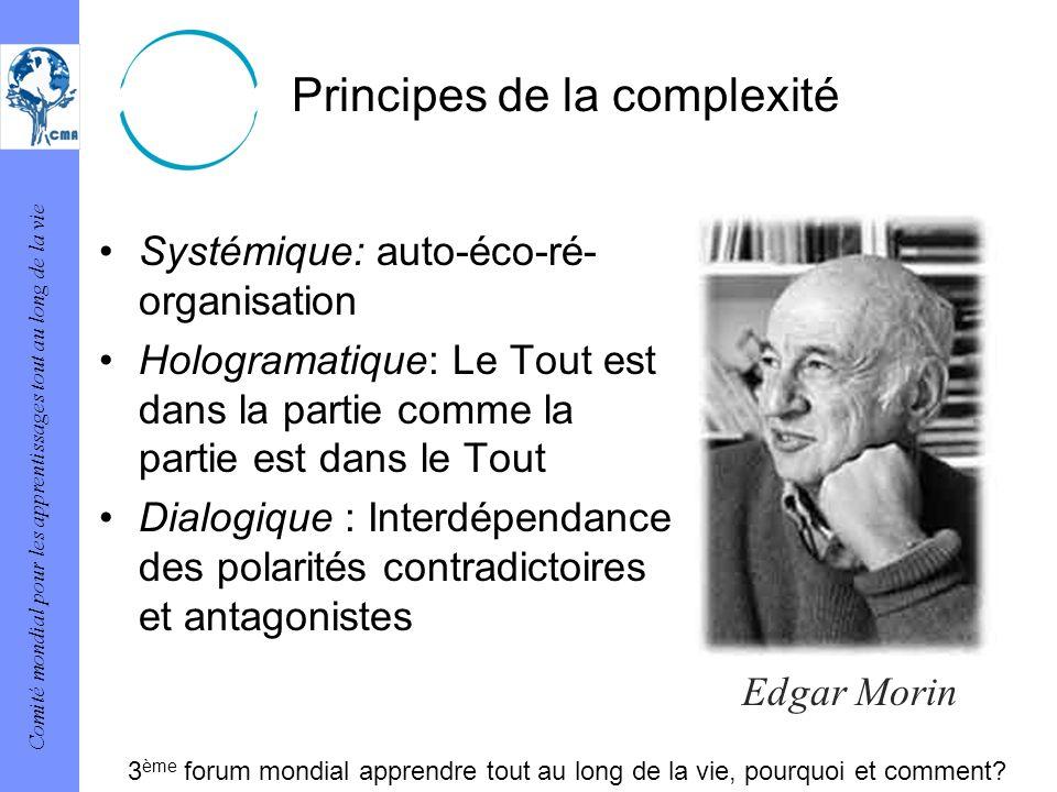 Principes de la complexité