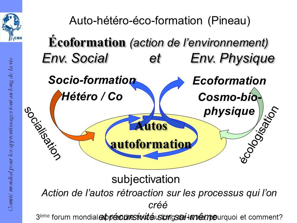 Auto-hétéro-éco-formation (Pineau)