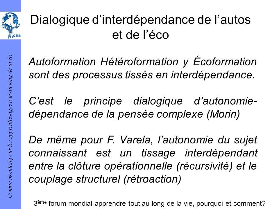 Dialogique d'interdépendance de l'autos et de l'éco