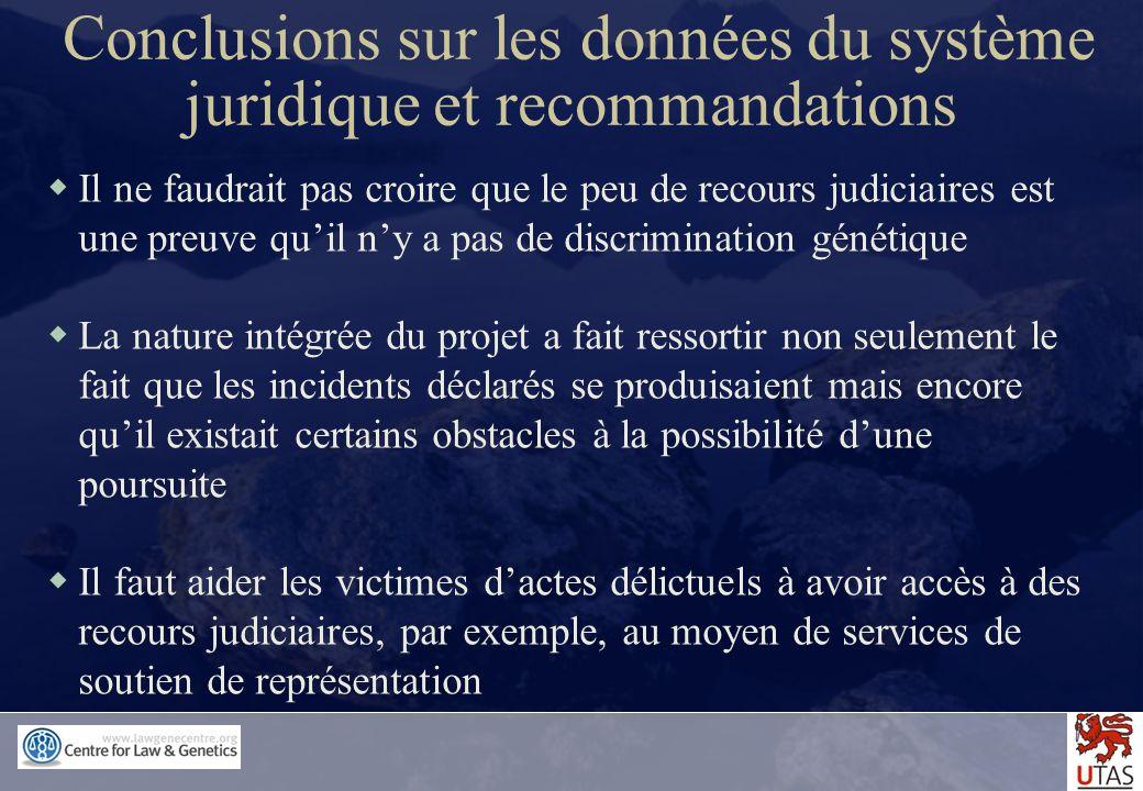 Conclusions sur les données du système juridique et recommandations