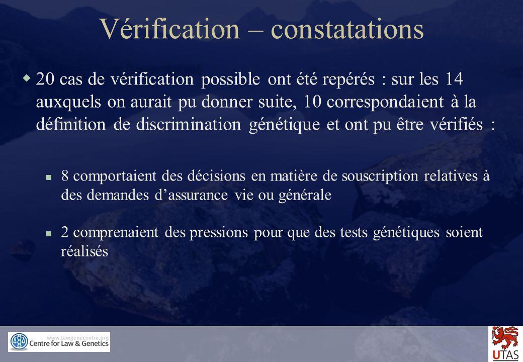 Vérification – constatations