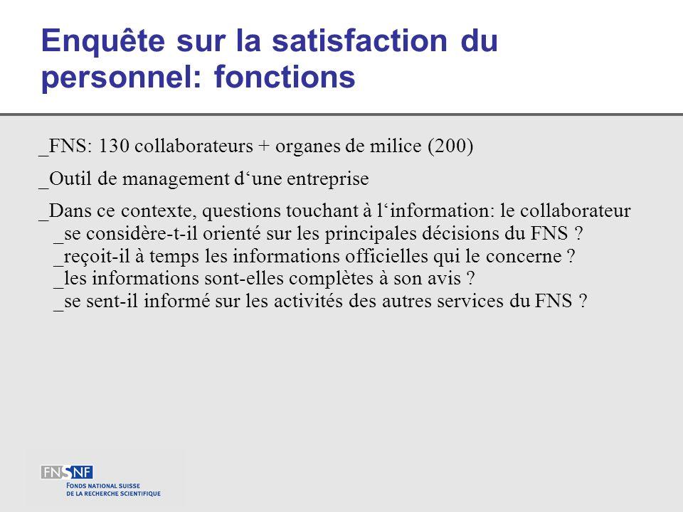 Enquête sur la satisfaction du personnel: fonctions