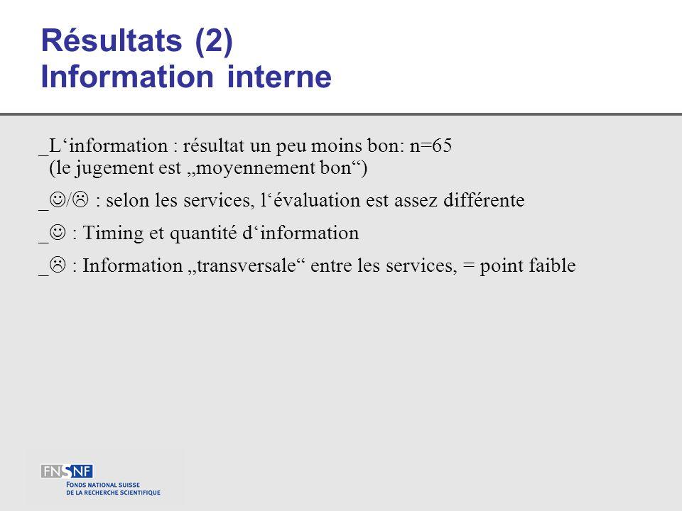 Résultats (2) Information interne