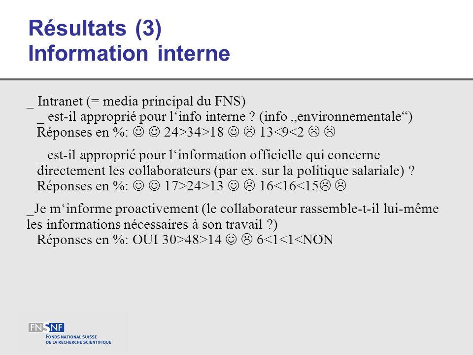 Résultats (3) Information interne