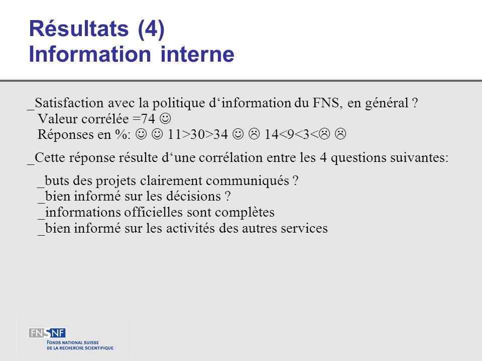 Résultats (4) Information interne