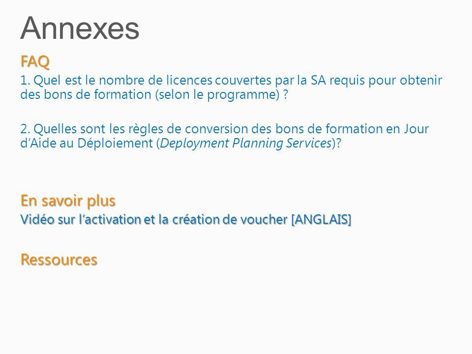 Annexes FAQ En savoir plus Ressources