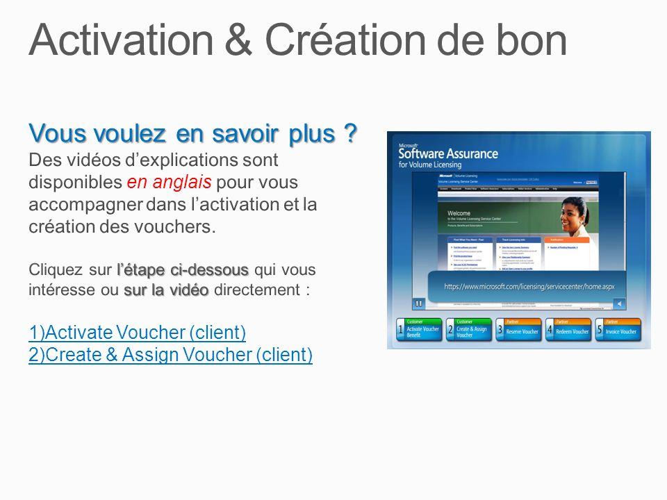 Activation & Création de bon