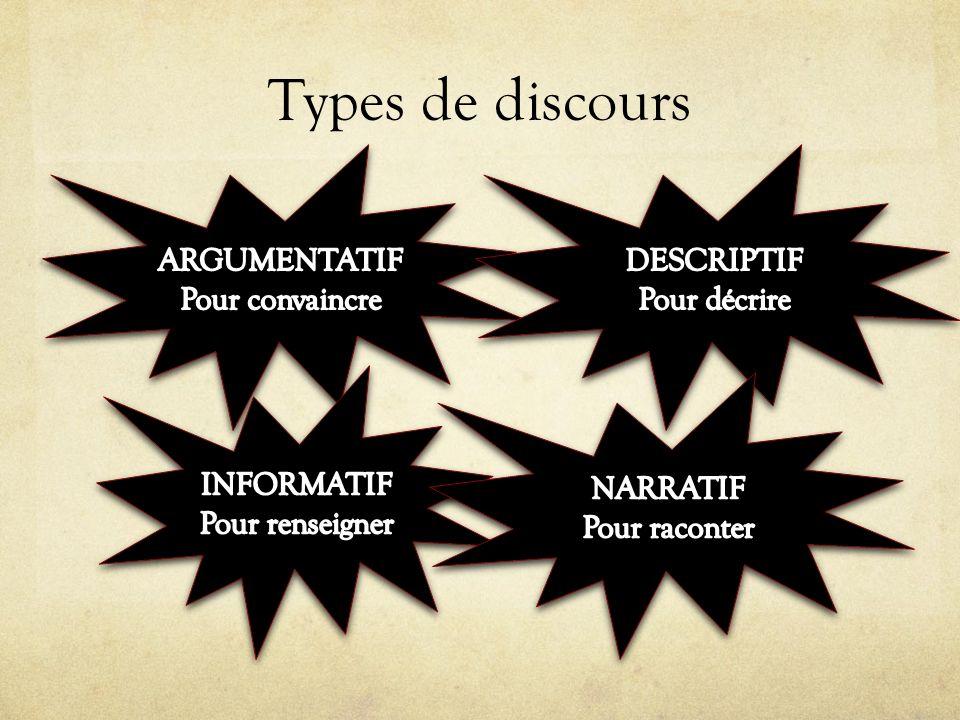 Types de discours ARGUMENTATIF Pour convaincre DESCRIPTIF Pour décrire