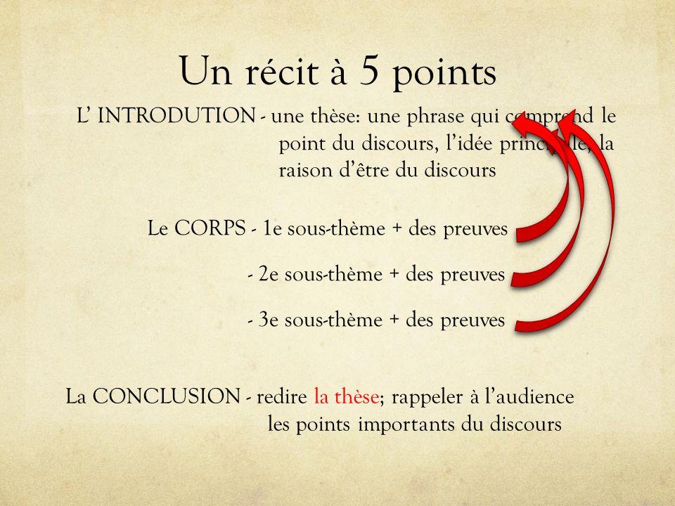 Un récit à 5 points L' INTRODUTION - une thèse: une phrase qui comprend le point du discours, l'idée principale, la raison d'être du discours.