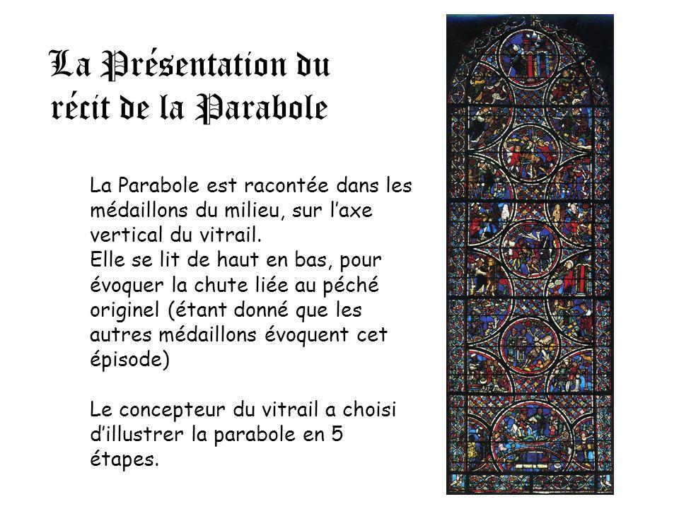 La Présentation du récit de la Parabole