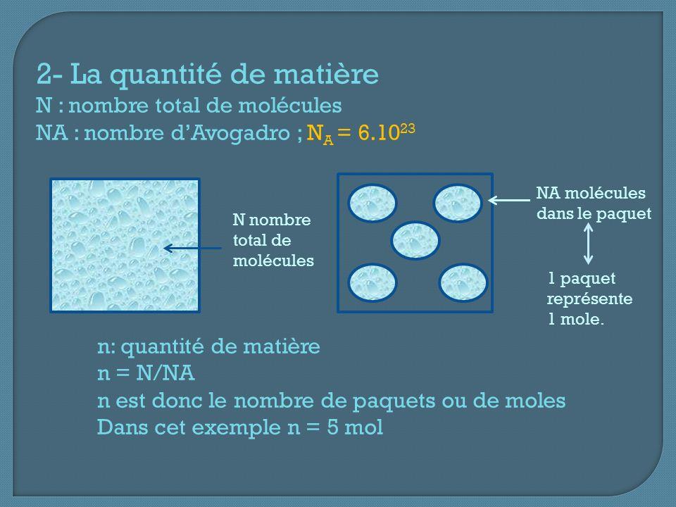 2- La quantité de matière