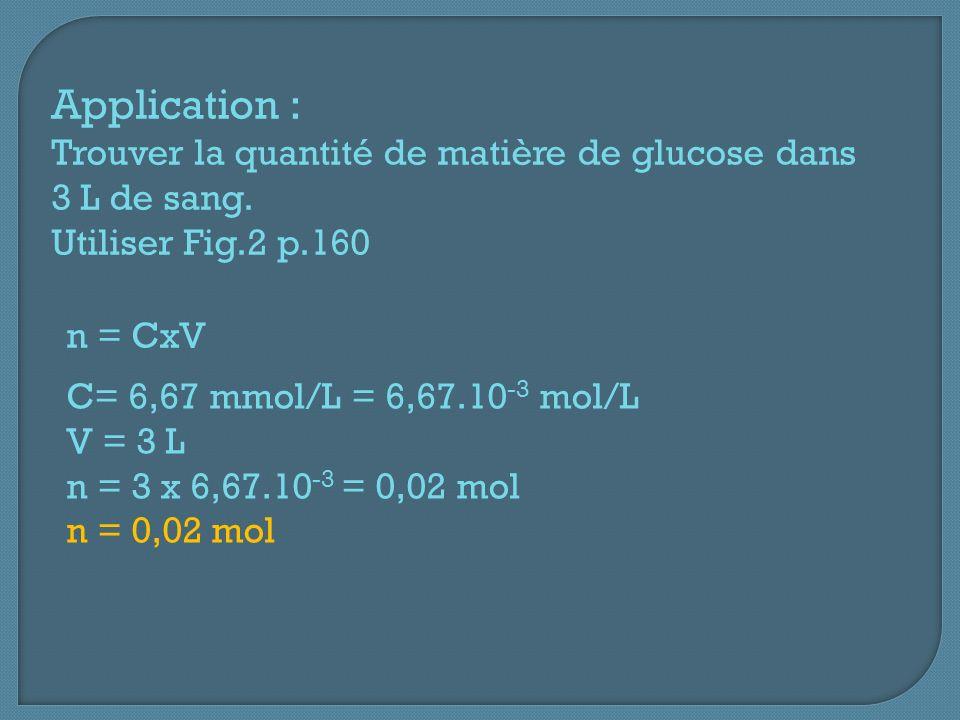 Application : Trouver la quantité de matière de glucose dans 3 L de sang. Utiliser Fig.2 p.160. n = CxV.