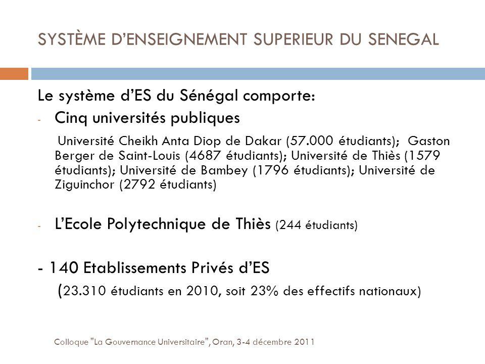 SYSTÈME D'ENSEIGNEMENT SUPERIEUR DU SENEGAL