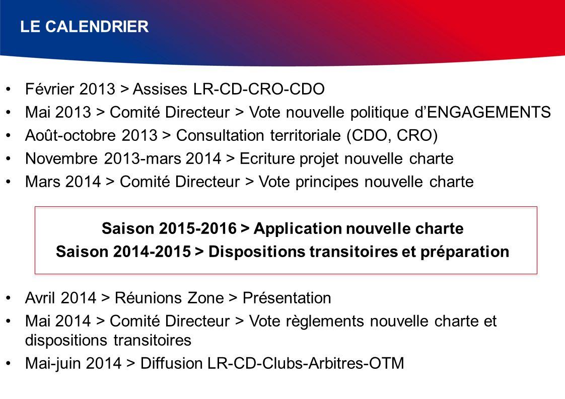 Février 2013 > Assises LR-CD-CRO-CDO