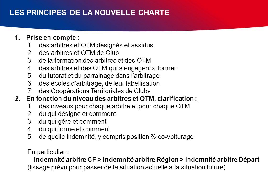 LES PRINCIPES DE LA NOUVELLE CHARTE