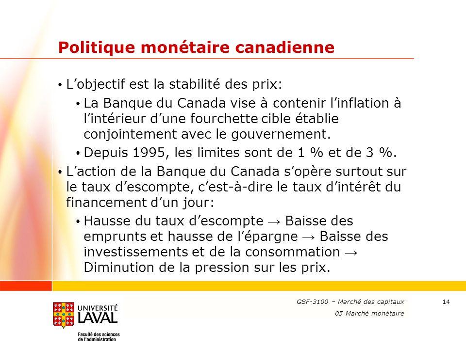 Politique monétaire canadienne
