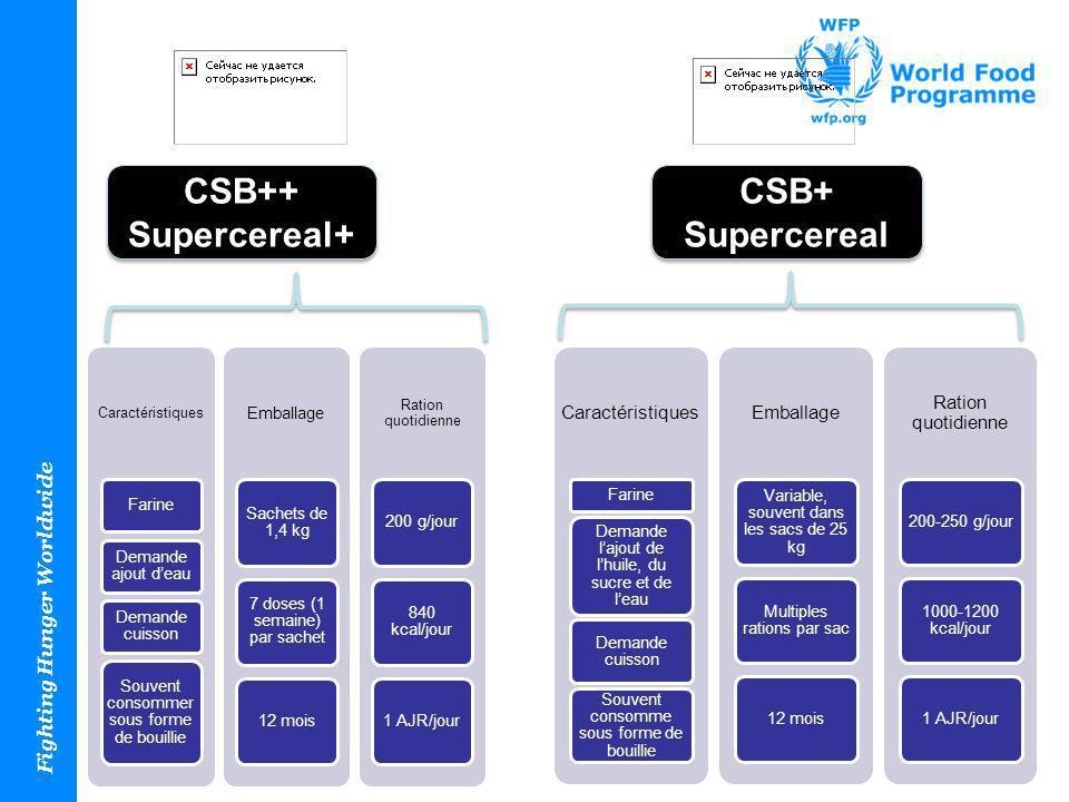 CSB++ Supercereal+ CSB+ Supercereal
