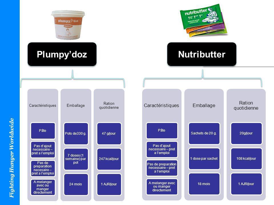 LNS Plumpy'doz Nutributter Caractéristiques Emballage