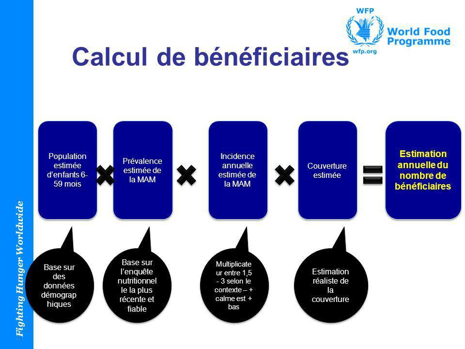 Calcul de bénéficiaires