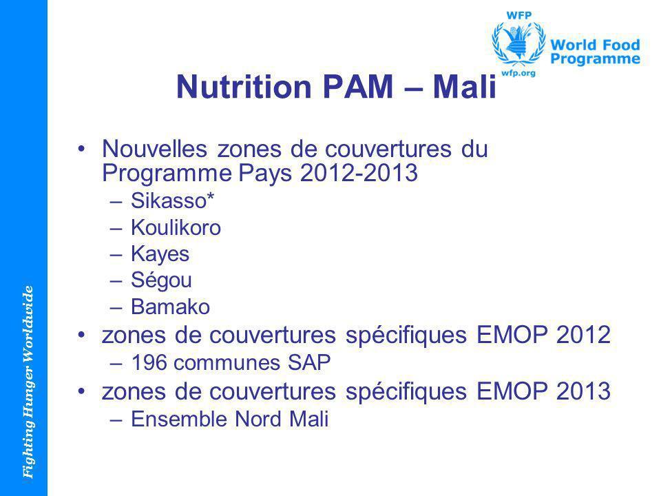 Nutrition PAM – Mali Nouvelles zones de couvertures du Programme Pays 2012-2013. Sikasso* Koulikoro.