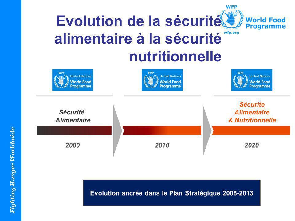 Evolution de la sécurité alimentaire à la sécurité nutritionnelle