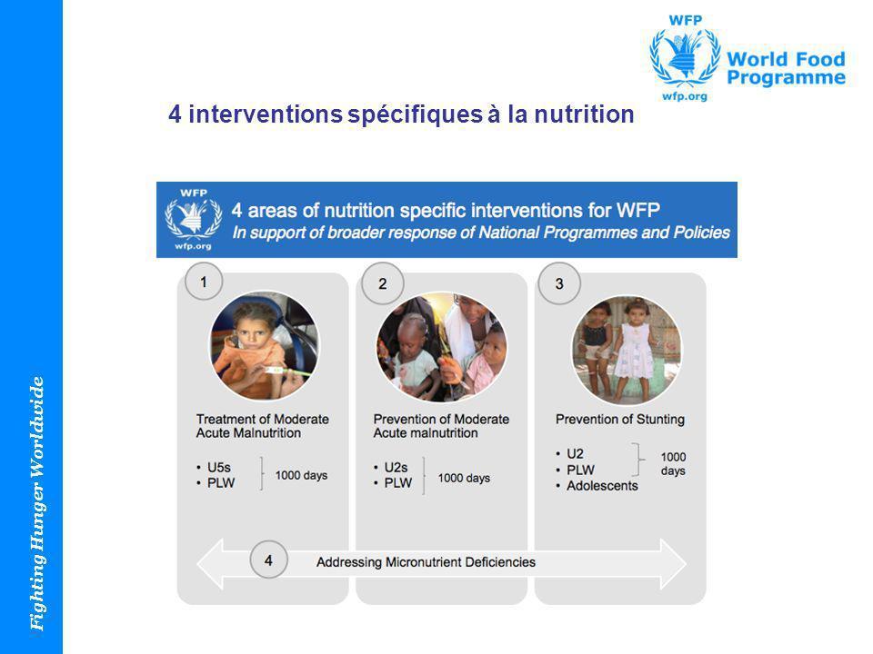 4 interventions spécifiques à la nutrition