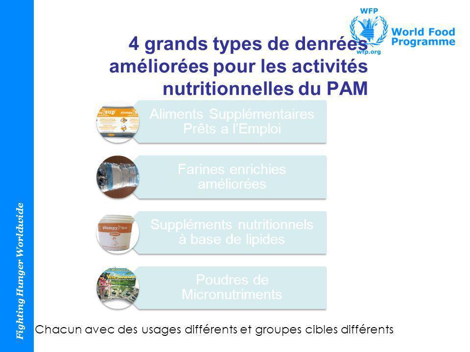 4 grands types de denrées améliorées pour les activités nutritionnelles du PAM