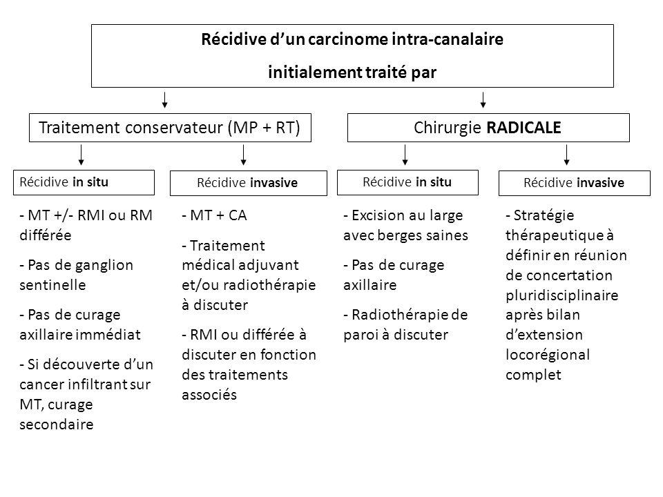 Récidive d'un carcinome intra-canalaire initialement traité par