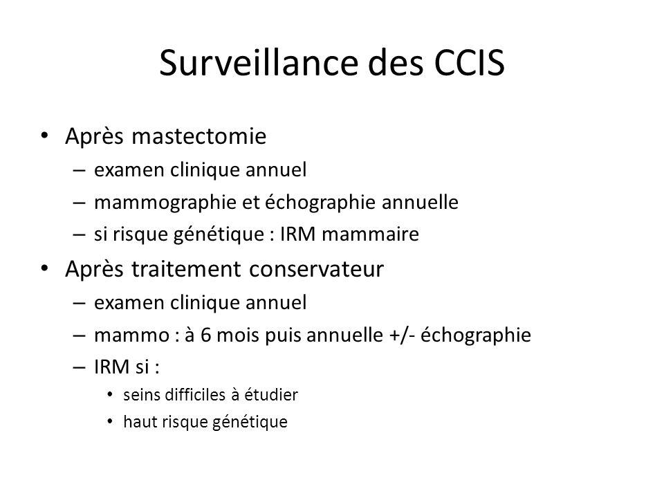Surveillance des CCIS Après mastectomie Après traitement conservateur