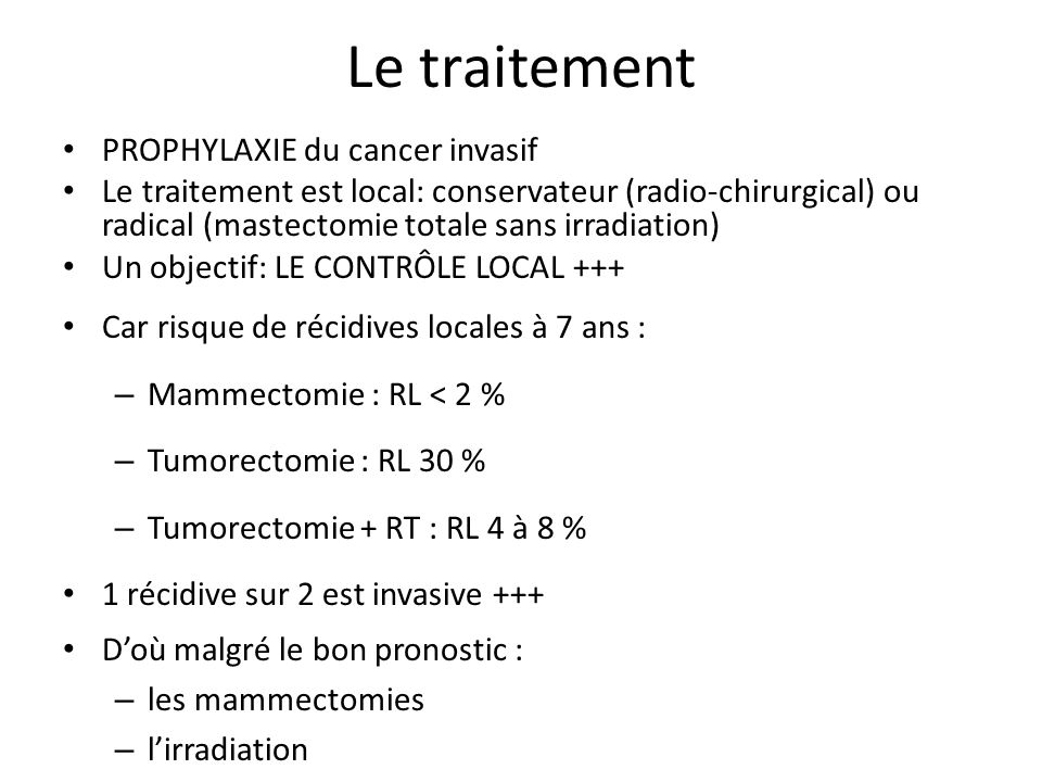 Le traitement PROPHYLAXIE du cancer invasif