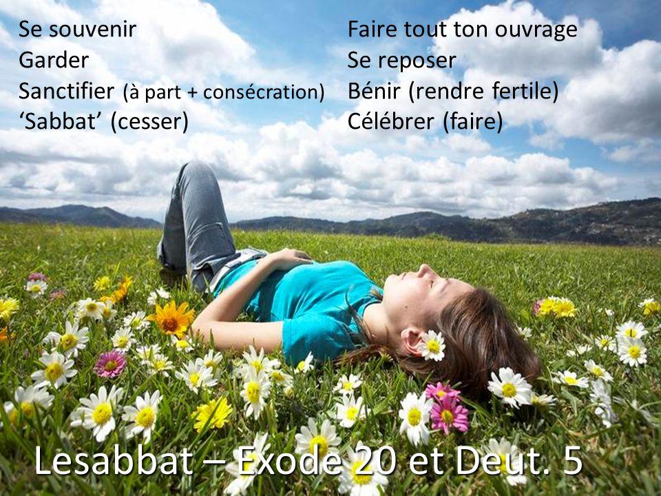 Lesabbat – Exode 20 et Deut. 5
