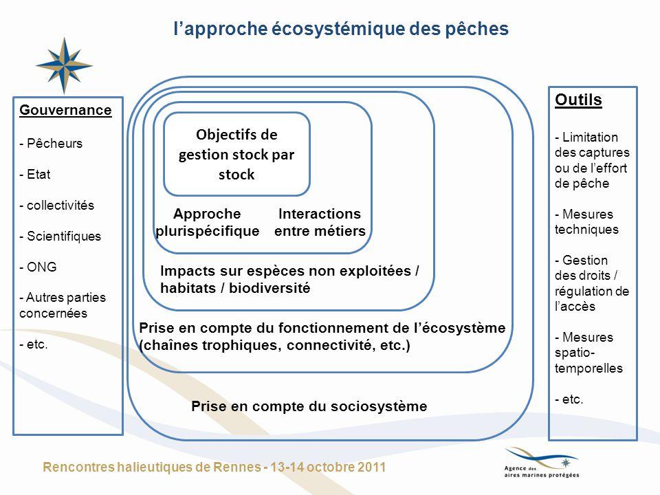 l'approche écosystémique des pêches