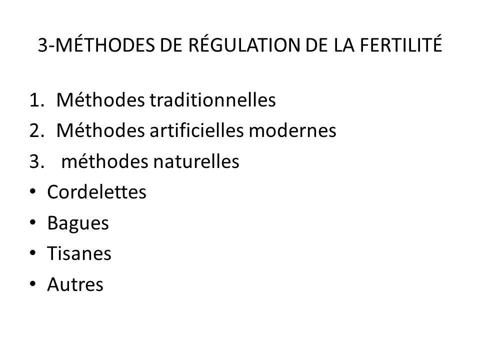 3-MÉTHODES DE RÉGULATION DE LA FERTILITÉ