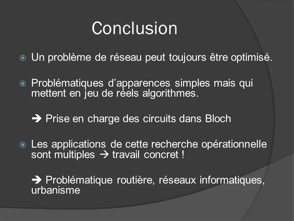 Conclusion Un problème de réseau peut toujours être optimisé.