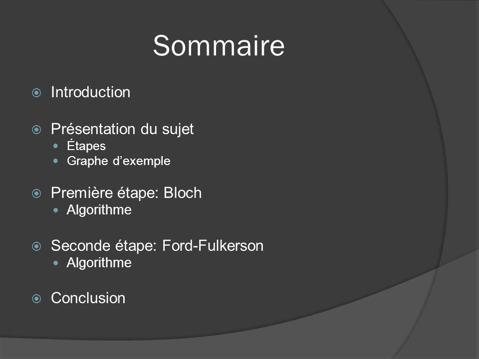 Sommaire Introduction Présentation du sujet Première étape: Bloch
